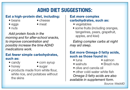 Adult adhd diet